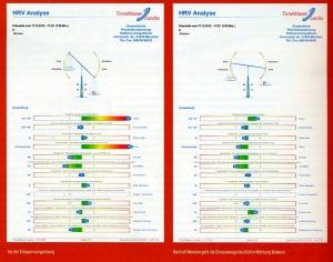 HRV Messungen